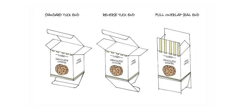 انواع بسته بندی جعبه